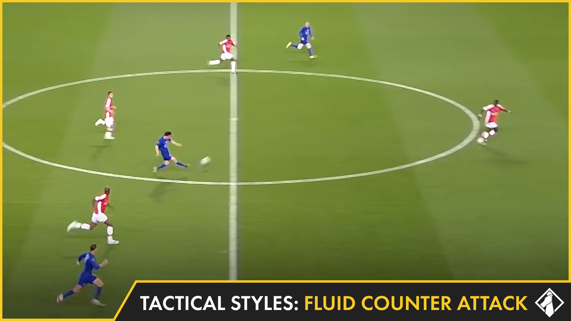 """FM21 - Tactical Styles: Fluid Counter Attack"" feature image"